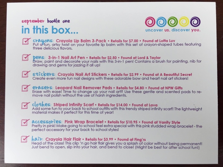 boodle box august 2015 card