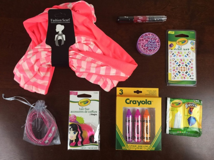 boodle box august 2015 review