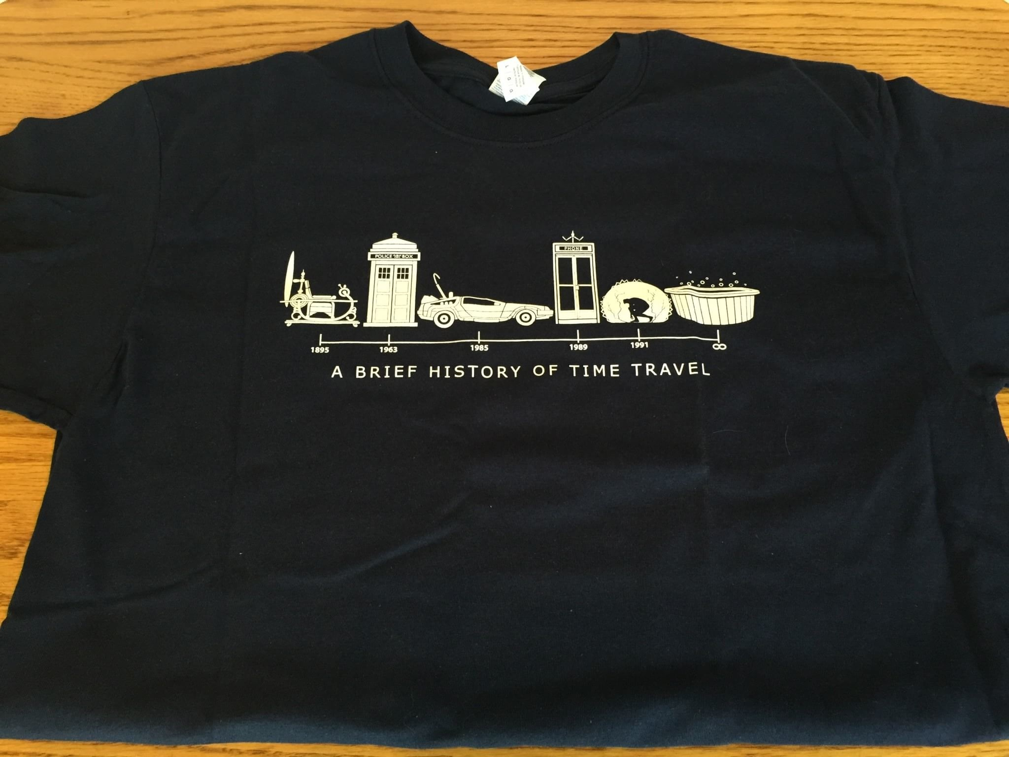 Geek Fuel Monthly Mystery Box January 2016 Review Coupon Hello Circuit Board Tshirt Computer Tee Mens Shirt A Brief History Of Time Travel T What Is Your Favorite Mode Tardis Hot Tub