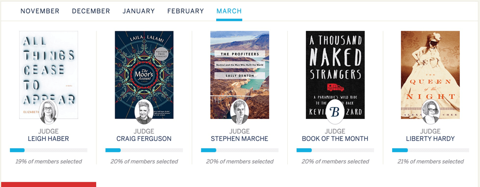 Last Day for March 2016 Book of the Month Selection + $10 Coupon!