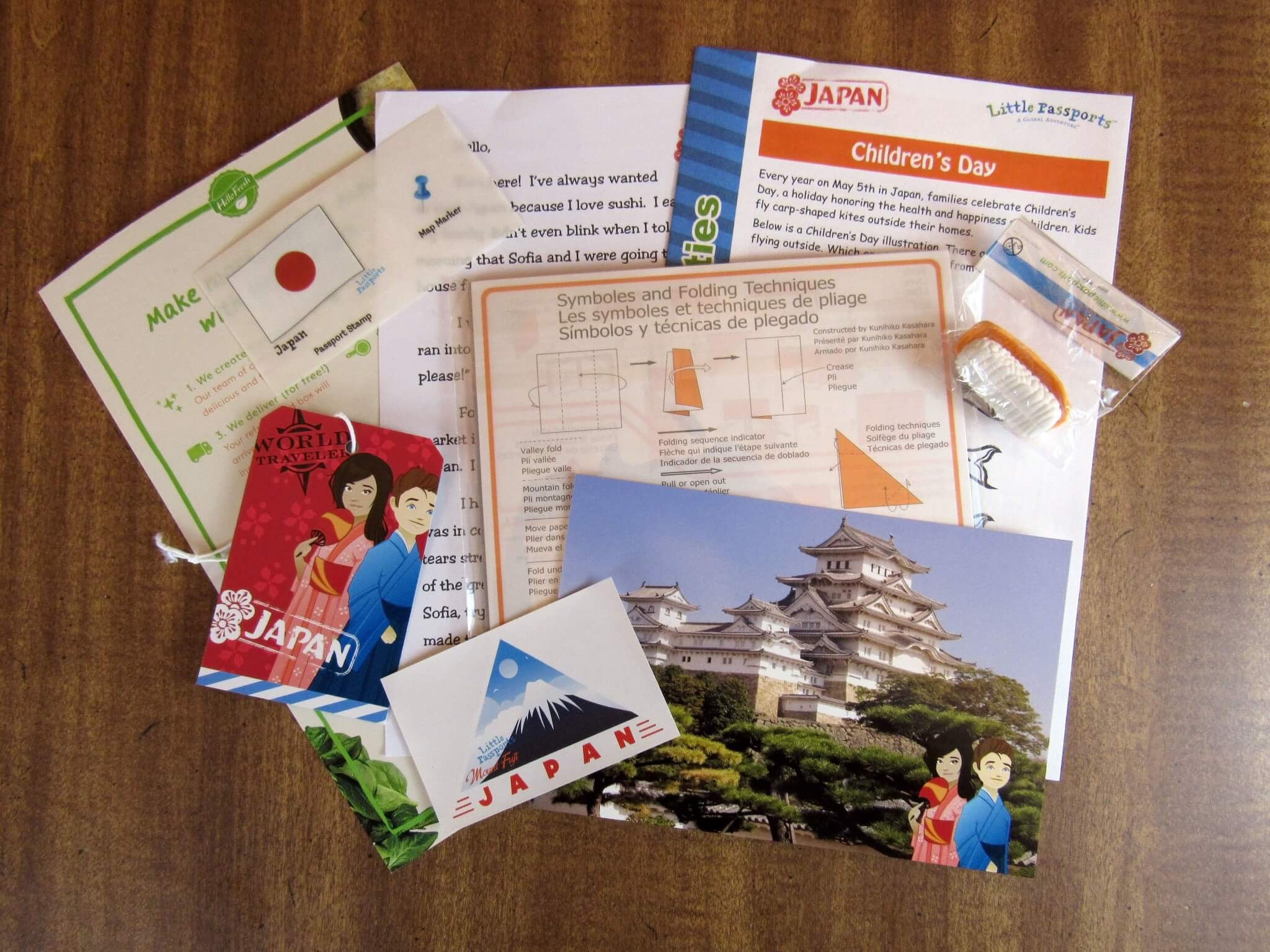 Little Passports World Edition Subscription Box Review + Coupon – February 2016
