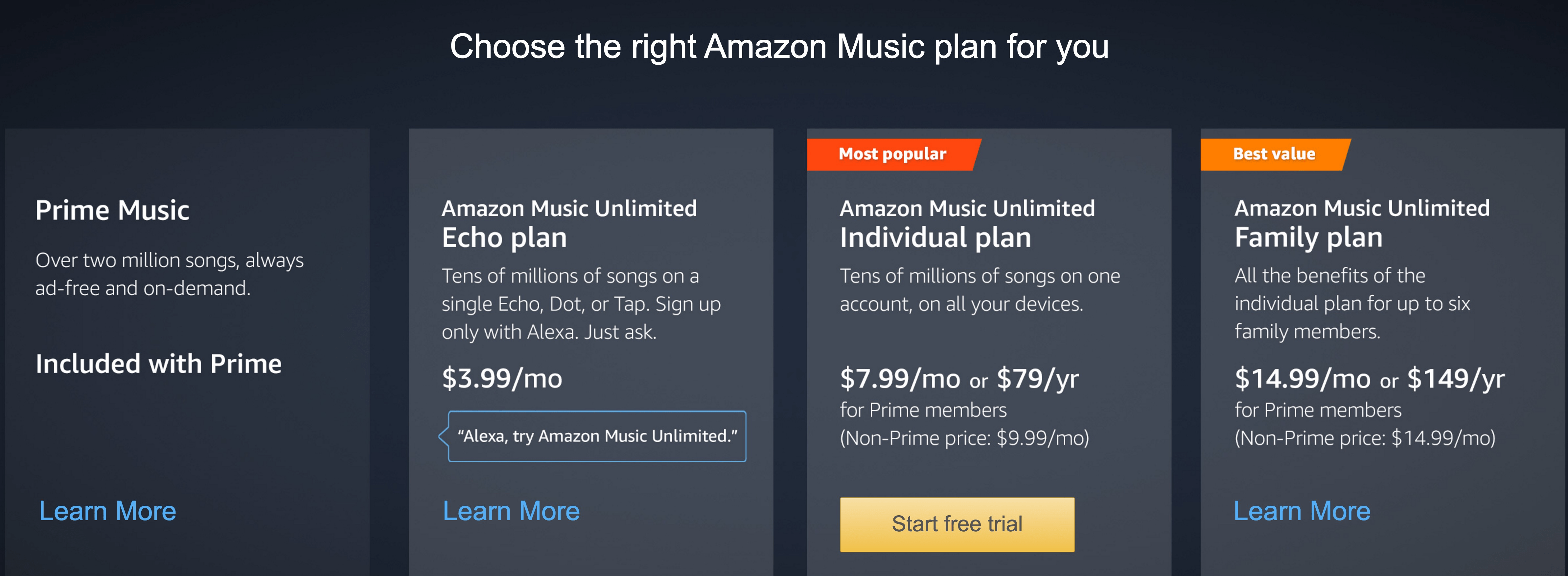 Amazon Music Unlimited Prime Day Deal 4 Months For 99 Last Day