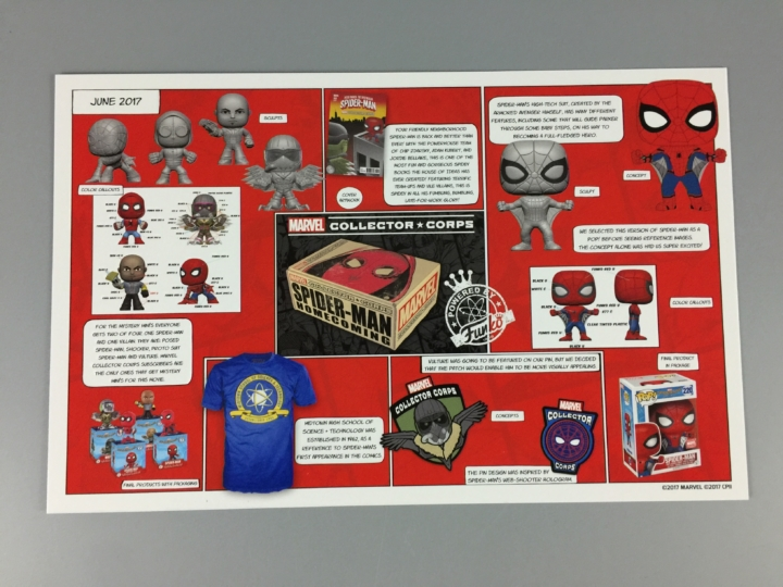 "7b2431eac34 The ""boxing"" cards are awesome – they provide background details on the  items including the Funko creation process as well as why some of the  characters ..."