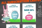 Loot Crate Easter Deal: Get 20% Off Any Subscription + Free Bundle! LAST DAY!