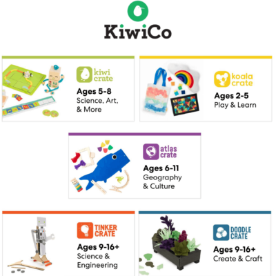 KiwiCo Free Box Deal – $4.95 Shipped!